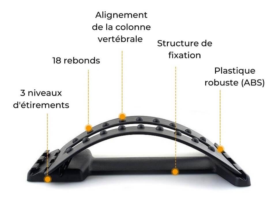 caractéristiques civiere dorsale