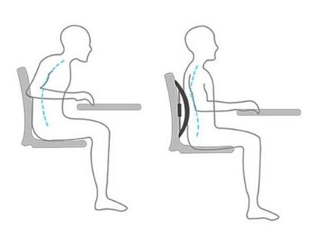 civiere dorsale s'adapte au bureau