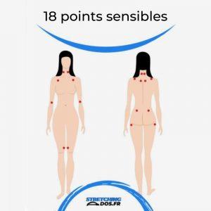 18 points sensibles - fibromyalgie et travail sédentaire